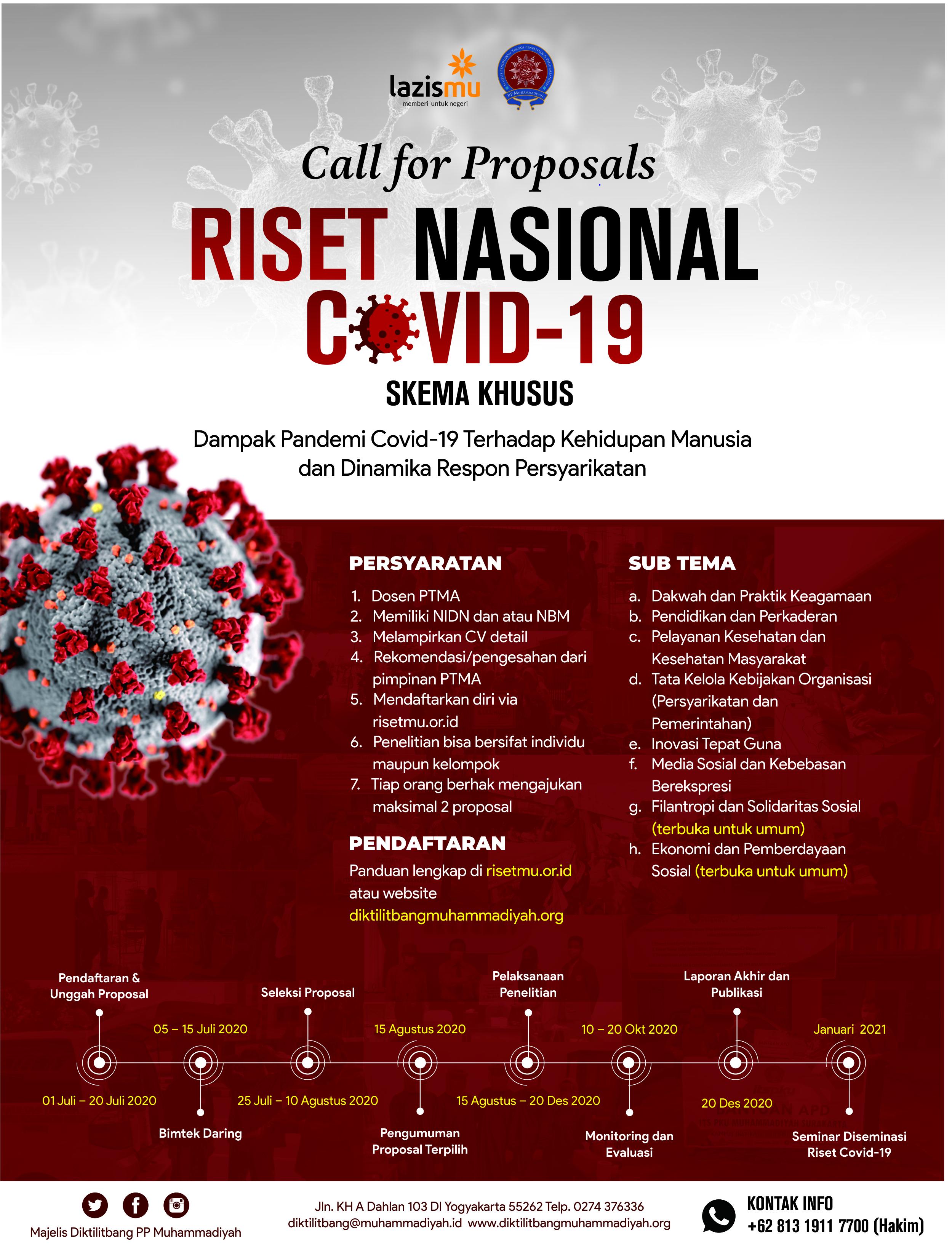 Majelis Diktilitbang PPM Gelar Riset Nasional Covid-19
