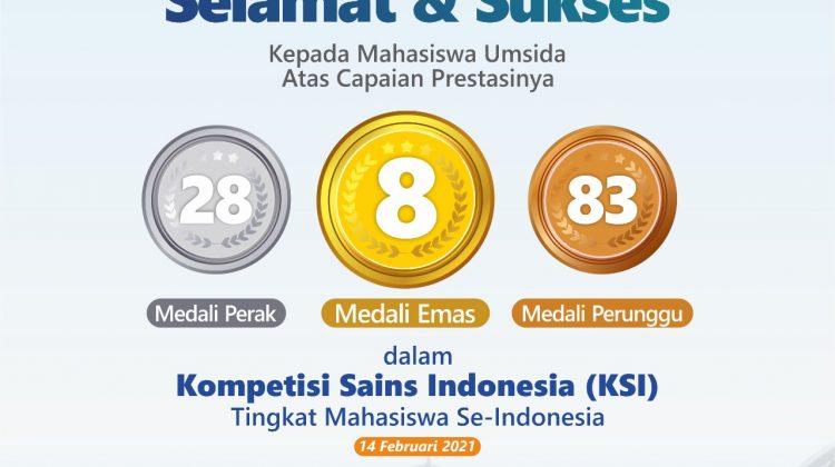 Prestasi UMSIDA Meningkat, Mahasiswa Raih 119 Medali